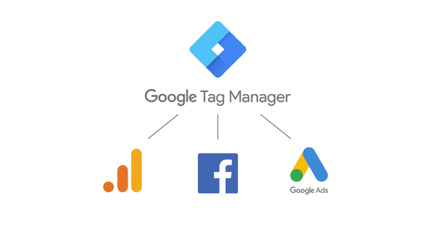 A Developers Guide to Conversion (Link Click) Tracking with Google Tag Manger, Google Adwords, and…